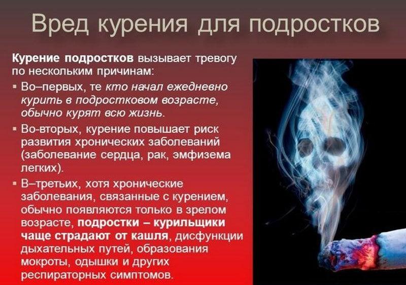 беседа о вреде курения для подростков