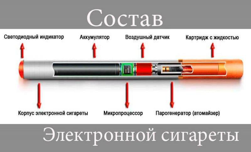 пар от электронной сигареты для окружающих