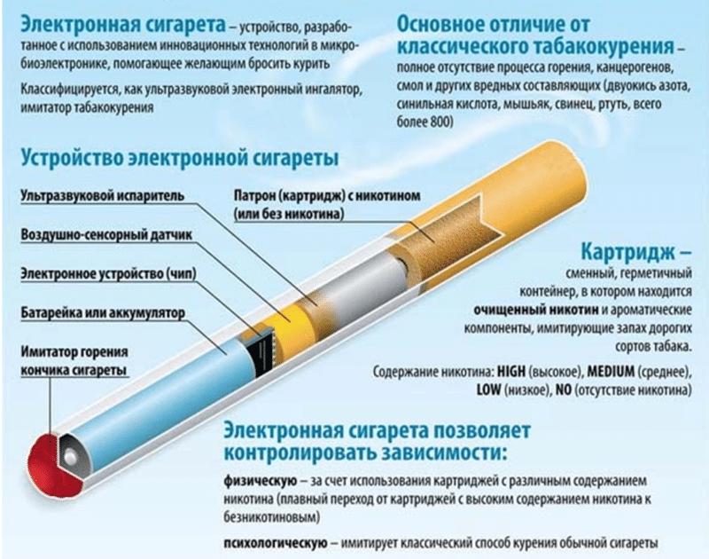 включить электронную сигарету Eleaf Just 2