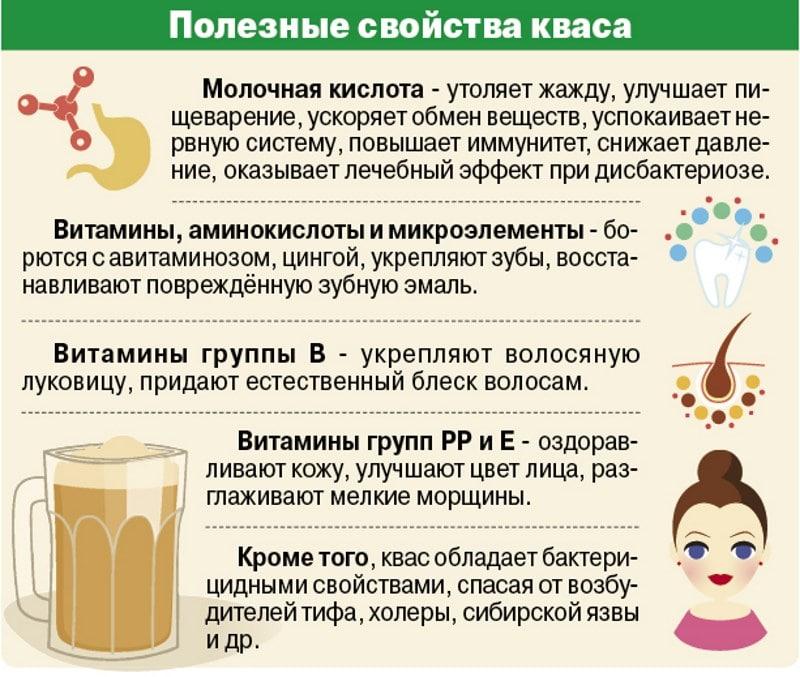 квас алкогольный напиток или нет