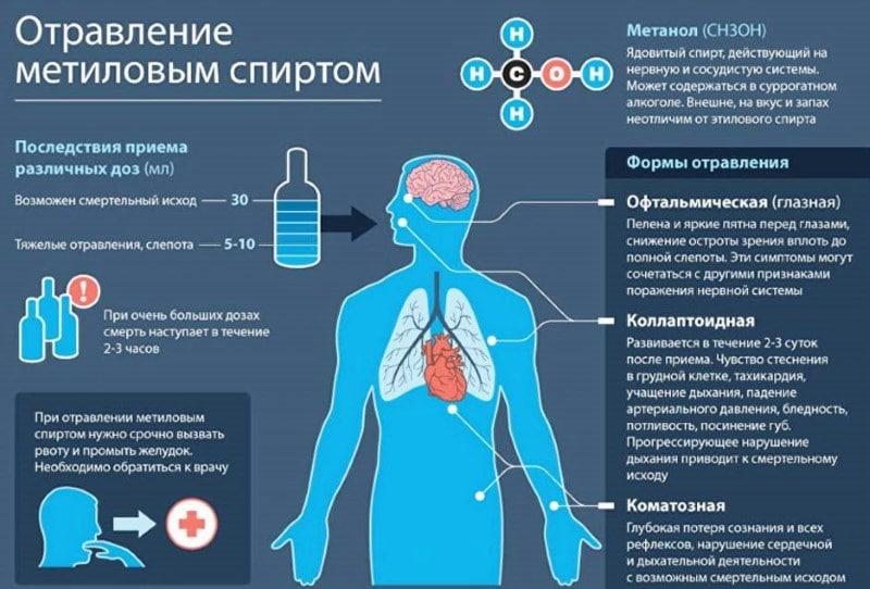 статистика смертей от алкоголя в России