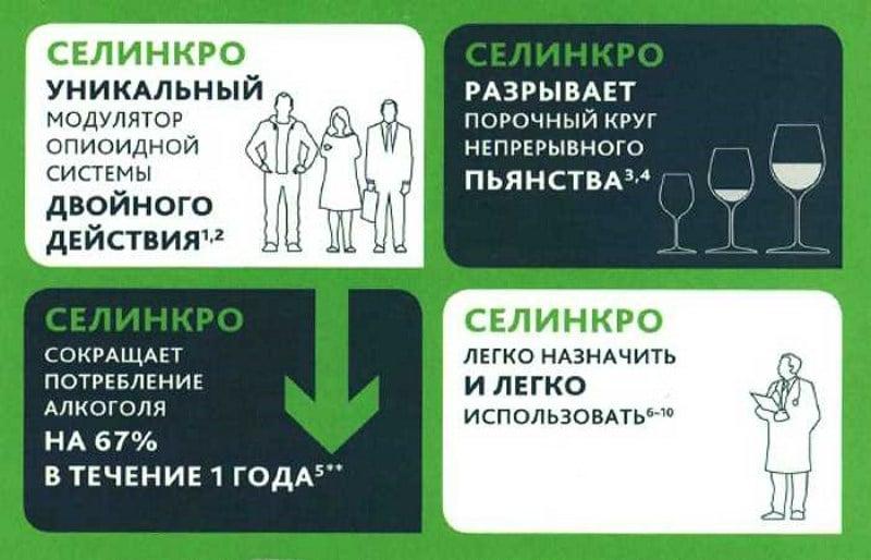аналоги Селинкро