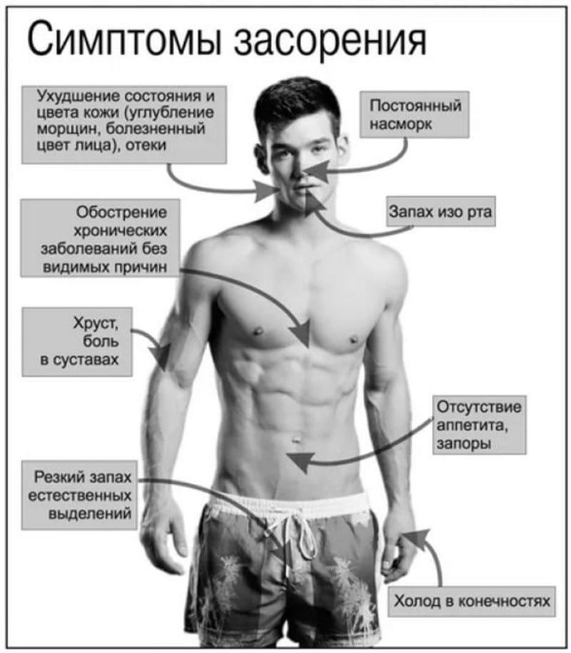 препараты для выведения токсинов и шлаков из организма
