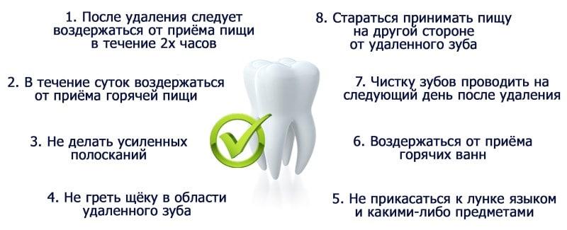 сколько нельзя курить после удаления зуба