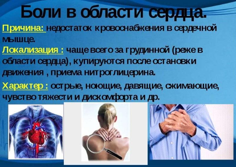 почему при опьянении болит сердце