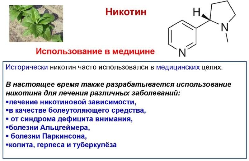 таблетки Никоретте инструкция по применению