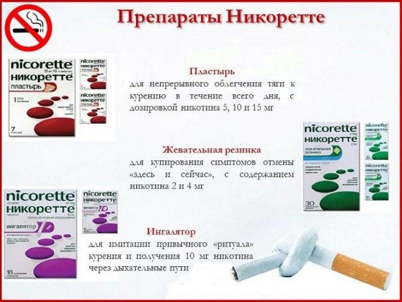 как принимать таблетки Никоретте