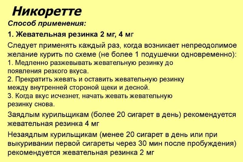 таблетки Никоретте