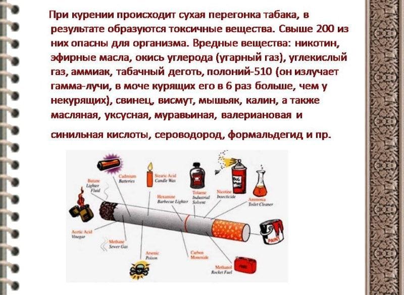 тест на курение сигарет