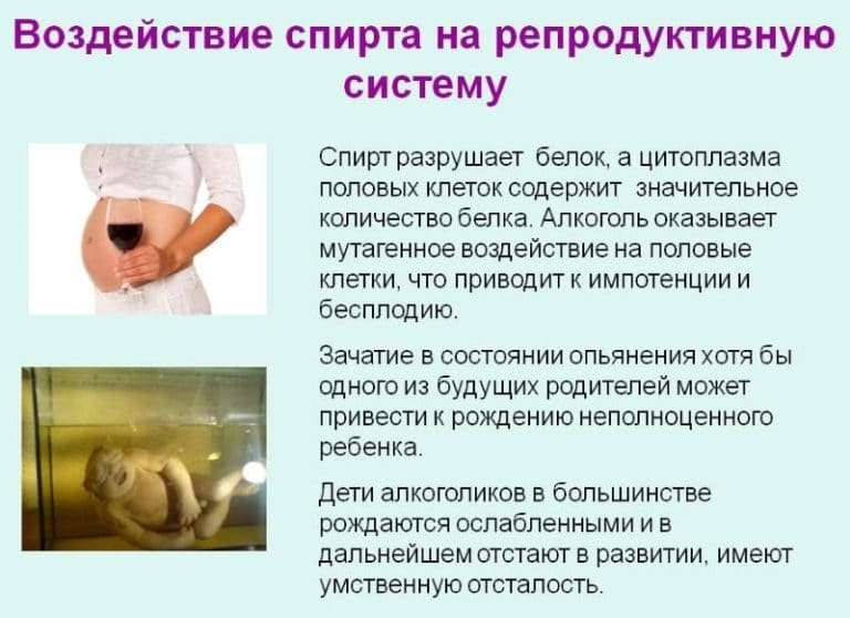 Как влияет сперма женщин это