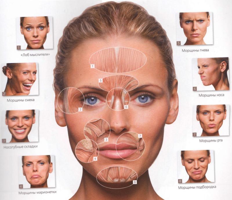последствия спиртного и уколов красоты