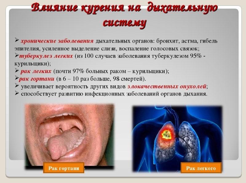 ком в горле после курения