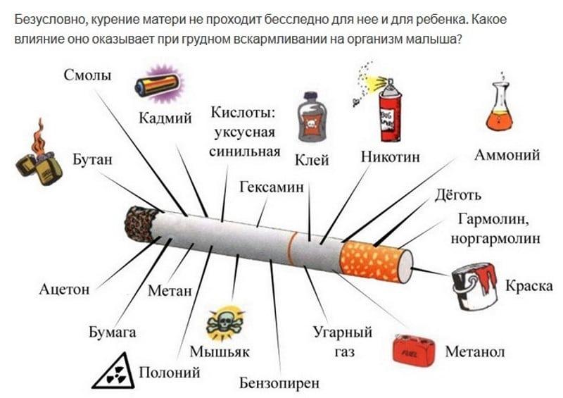 попадает ли никотин в грудное молоко при курении