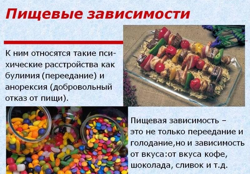 психология пищевой зависимости