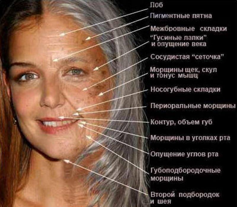 как восстановить кожу лица после курения