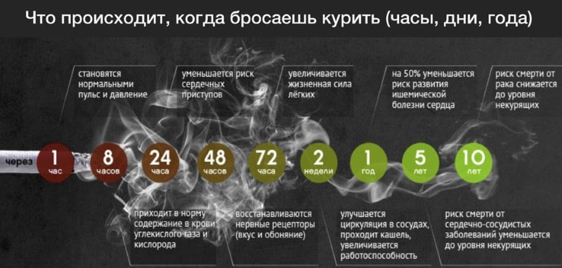 мотивация бросить курить для женщин