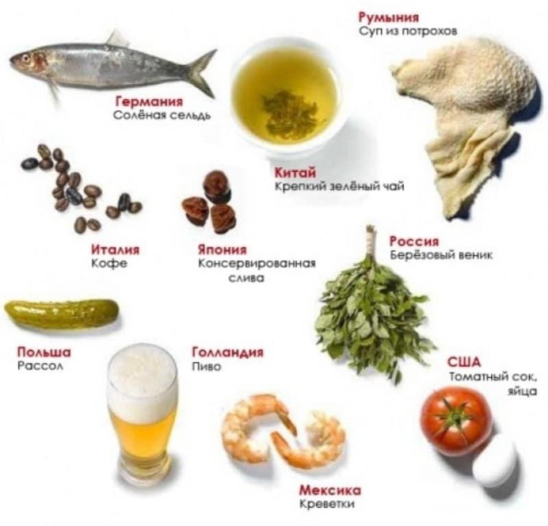 рецепт соды от похмелья