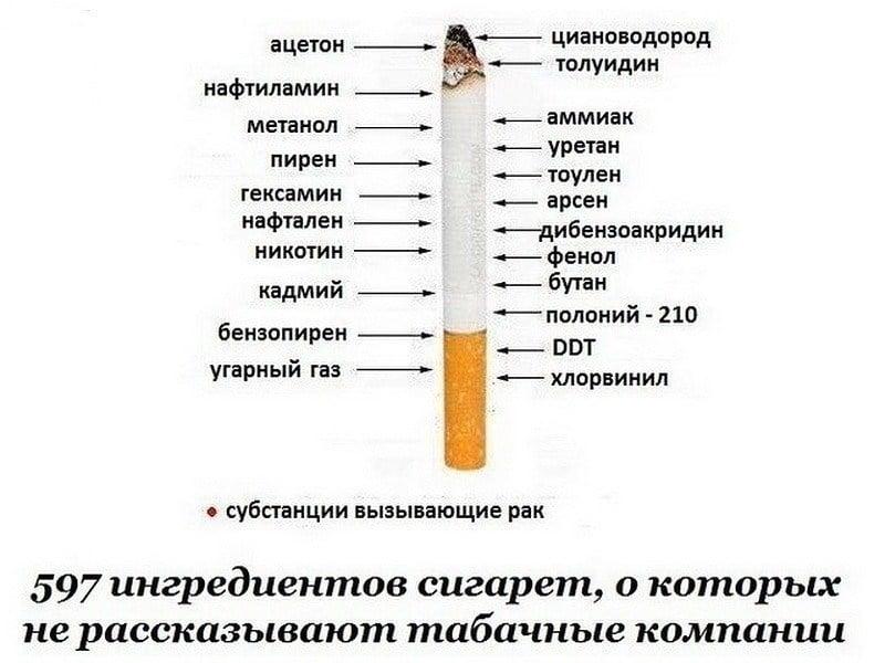 как определить курильщика