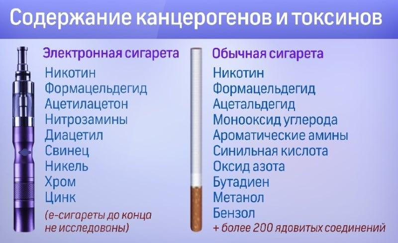 электронные сигареты опасность