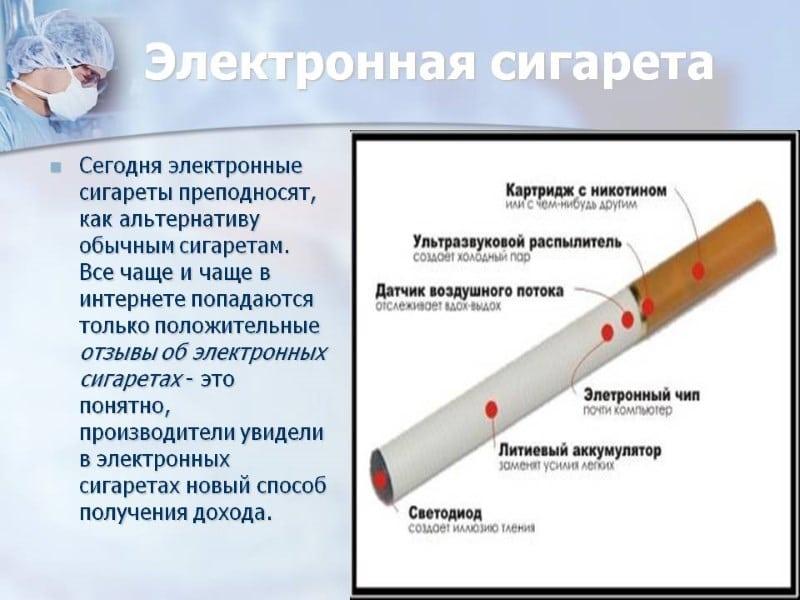 опасность курительного устройства