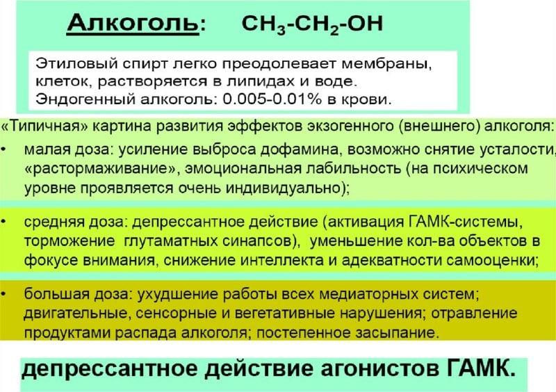 концентрация эндогенного алкоголя в крови человека составляет