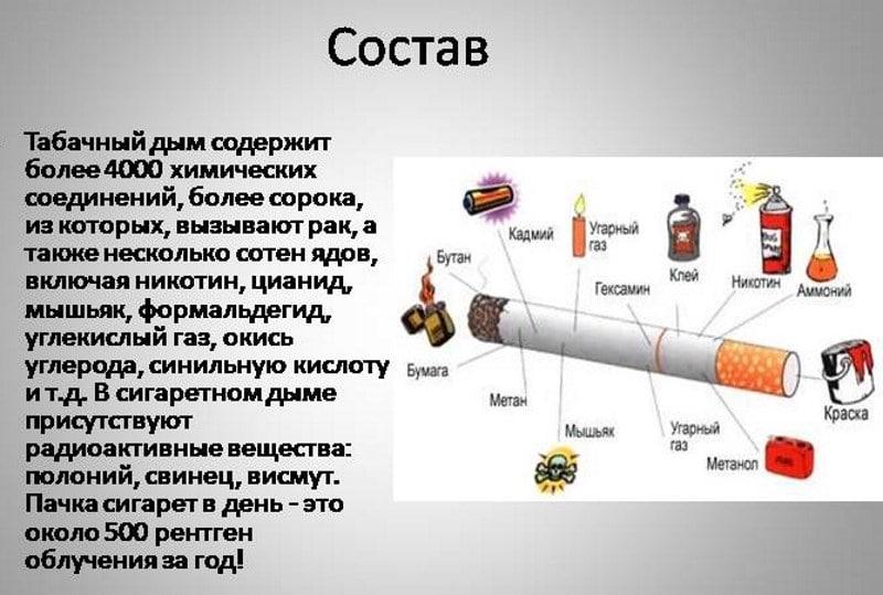 создал сигареты