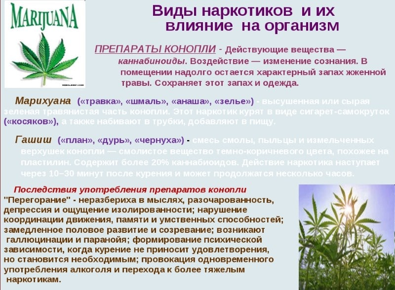 лечение зависимости от курения травы