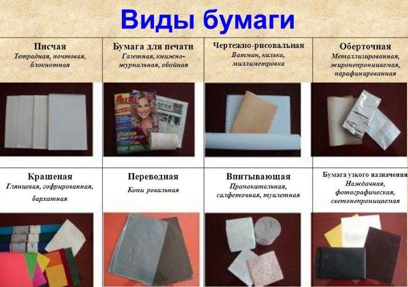 можно ли курить бумагу