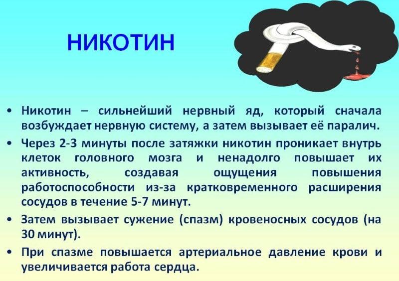 польза и вред сигар