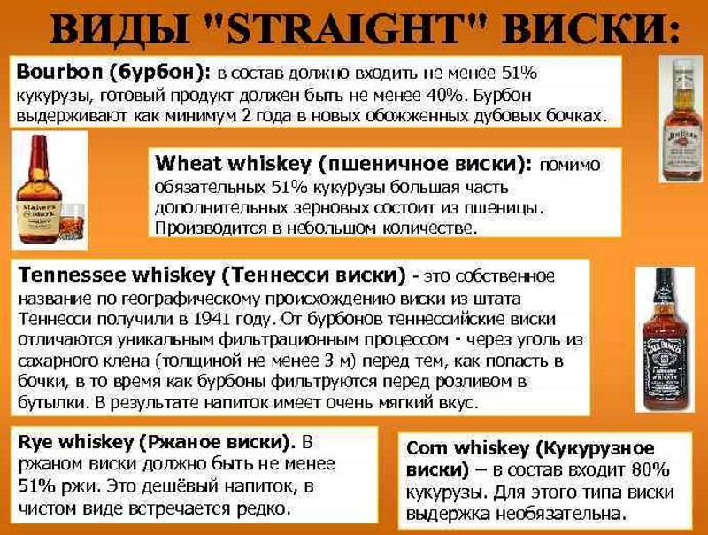 сколько калорий в виски в 100 мл