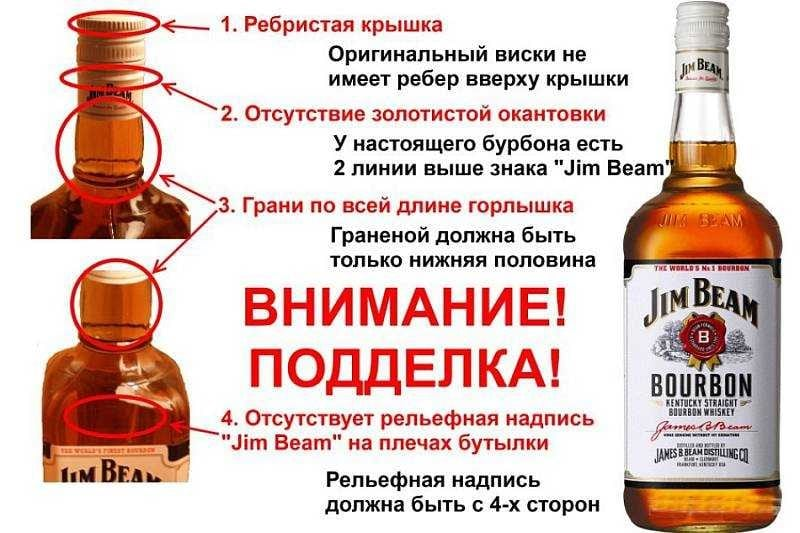 сколько калорий виски