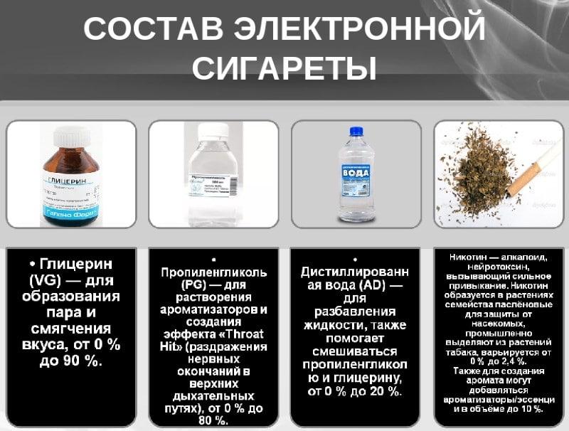 курение электронной сигареты в школе