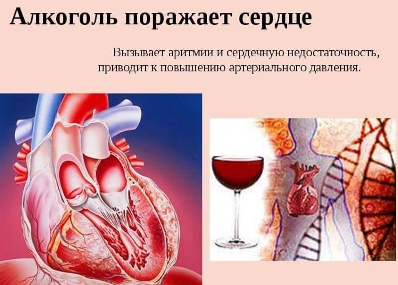 заболевания от пьянства
