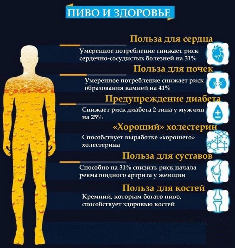 на какой диете можно алкоголь