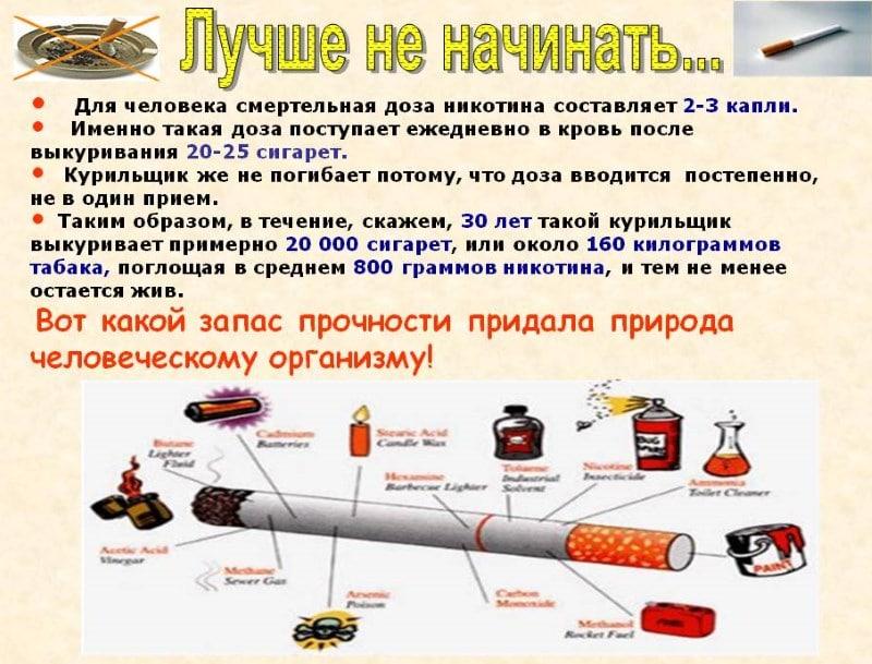 смертельная доза курения