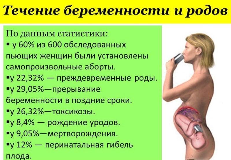 влияние алкоголя на развитие зародыша человека