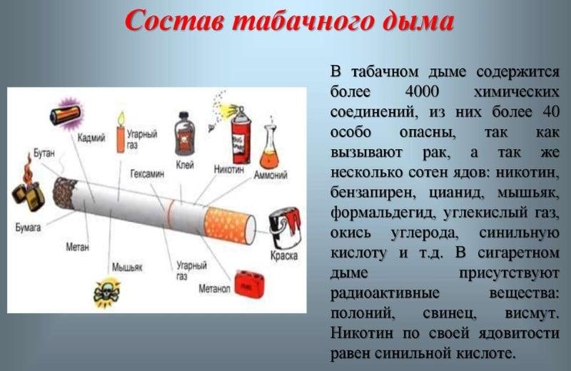 чем вредно курение для мужчин