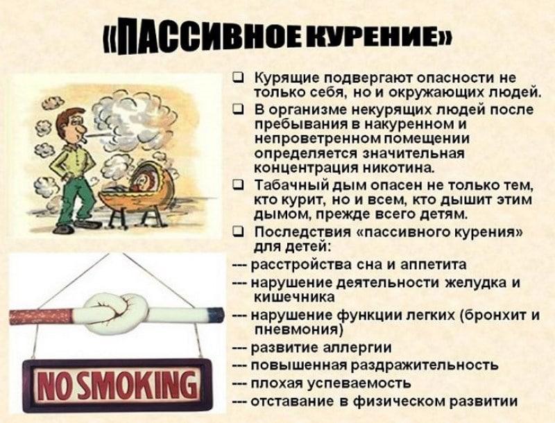 курение и мужское здоровье