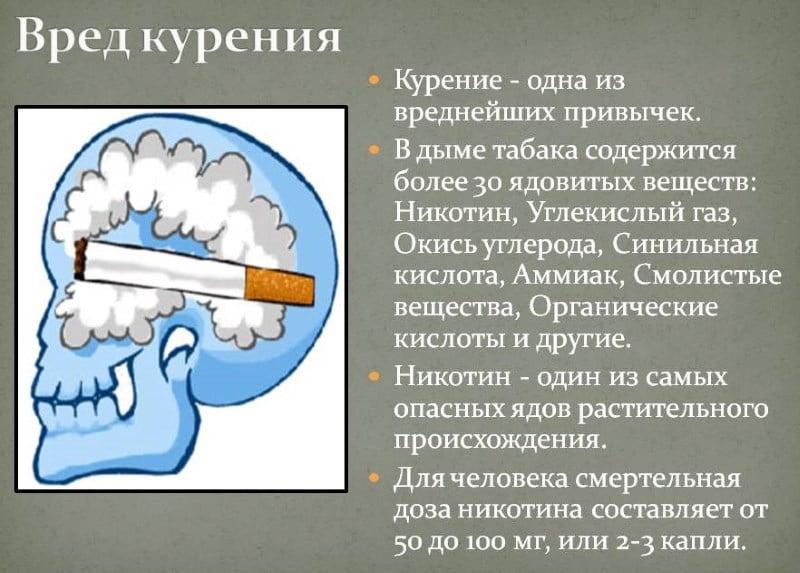альтернатива сигаретам без вреда
