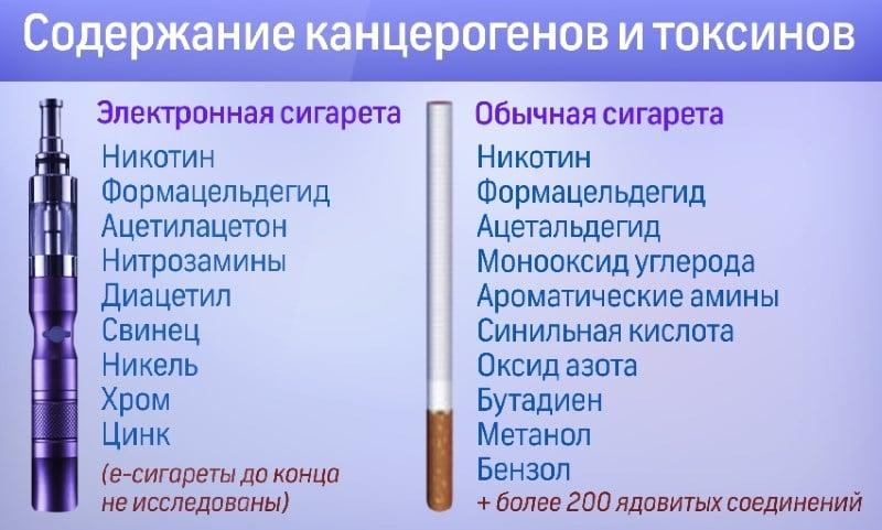 чем заменить курение
