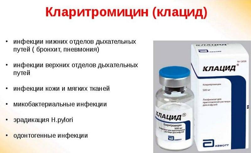 можно ли Кларитромицин с алкоголем