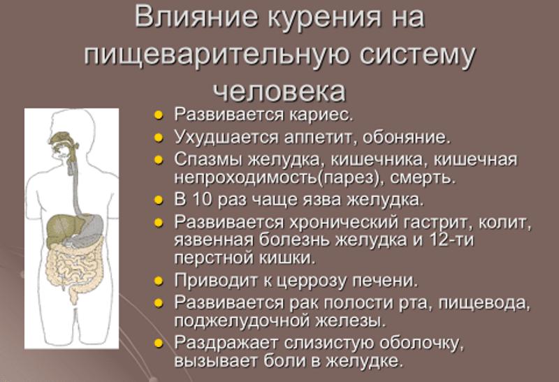 сигареты и панкреатит
