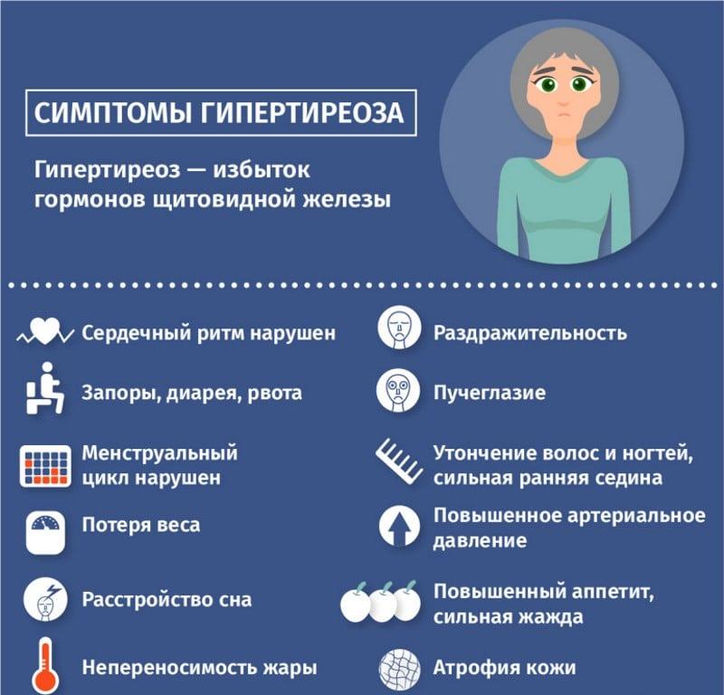 алкоголь и тиреотоксикоз