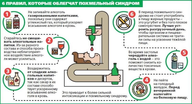 как привести лицо в порядок после пьянки