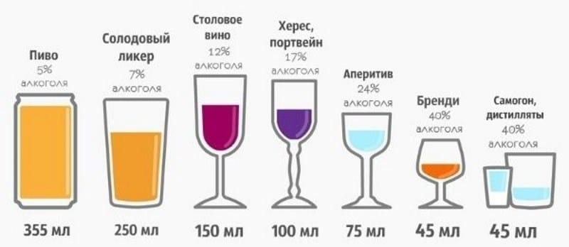 употреблять алкоголь