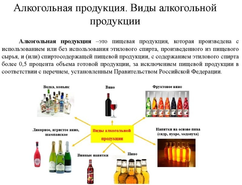 крепость этилового спирта